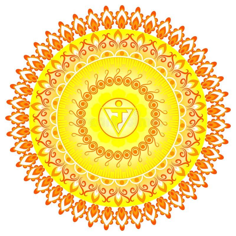 Circle mandala pattern. Manipura chakra. Circle mandala pattern. Manipura chakra vector illustration royalty free illustration