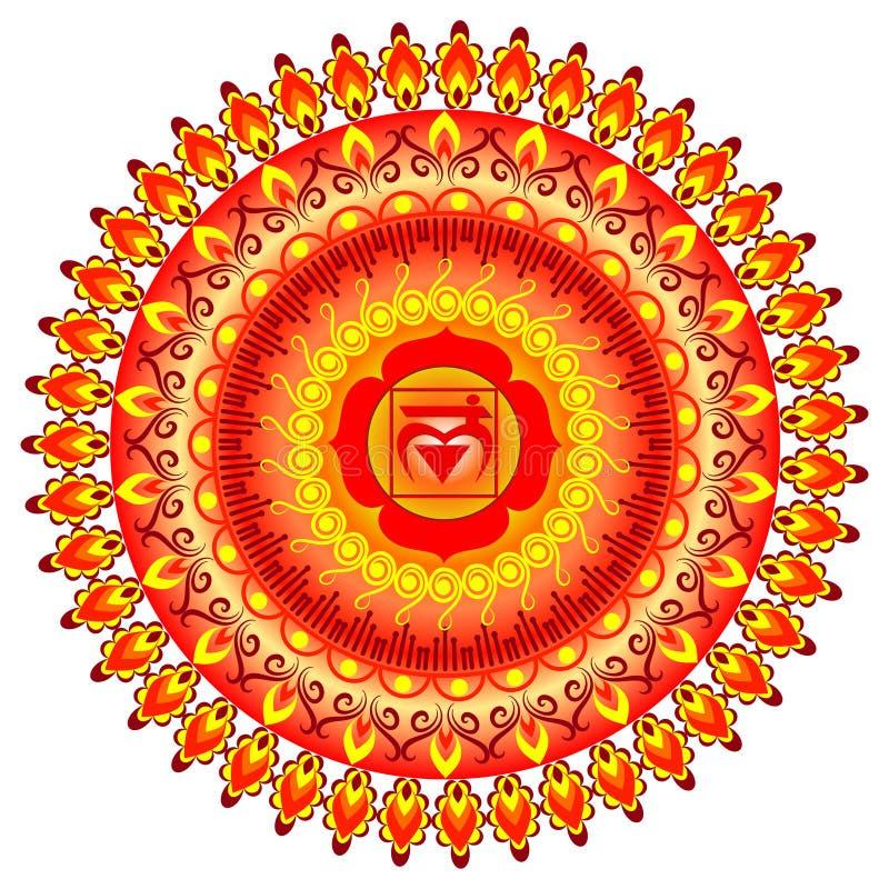 Circle mandala pattern. Muladhara chakra. Circle mandala pattern. Muladhara chakra vector illustration royalty free illustration