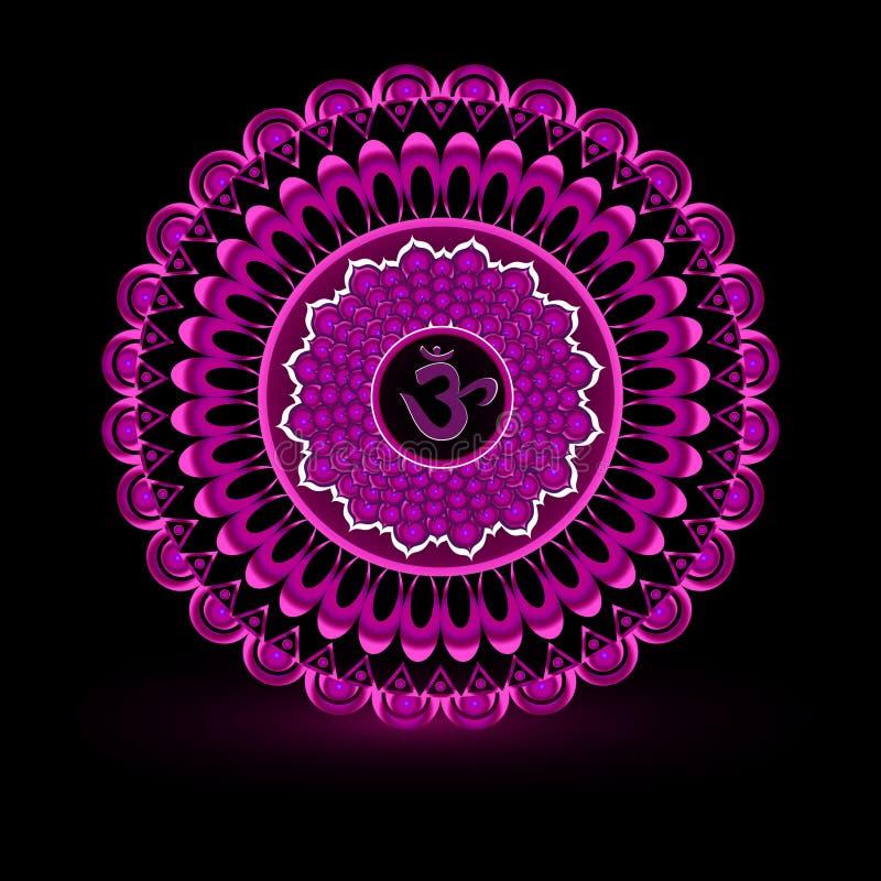 Circle mandala pattern. Sahasrara chakra. Circle mandala pattern. Sahasrara chakra vector illustration vector illustration