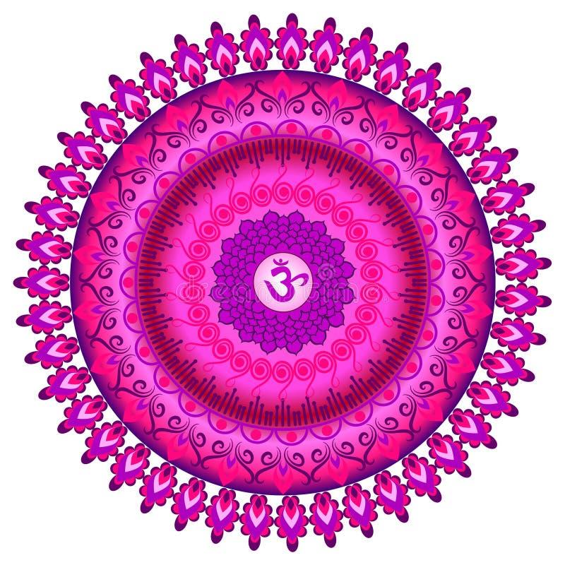 Circle mandala pattern. Sahasrara chakra. Circle mandala pattern. Sahasrara chakra vector illustration stock illustration