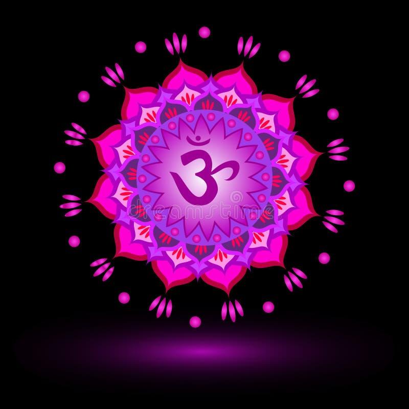 Circle mandala pattern. Sahasrara chakra. Circle mandala pattern. Sahasrara chakra vector illustration royalty free illustration