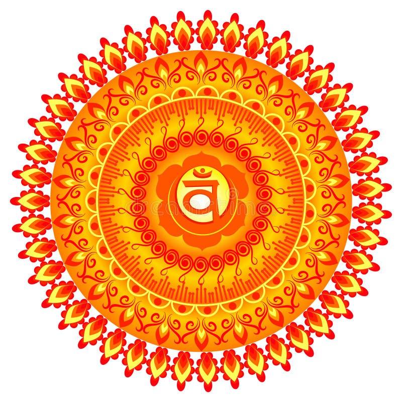 Circle mandala pattern. Swadhisthana chakra. Circle mandala pattern. Swadhisthana chakra vector illustration royalty free illustration