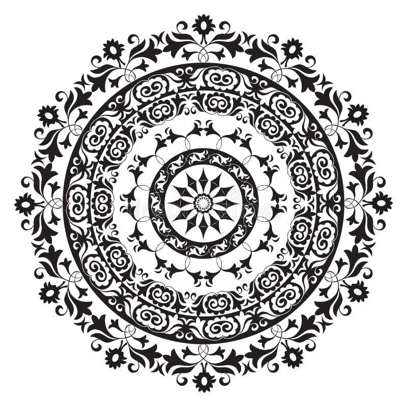 Circle ornament vector illustration