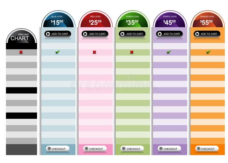 Circle Pricing Chart vector illustration
