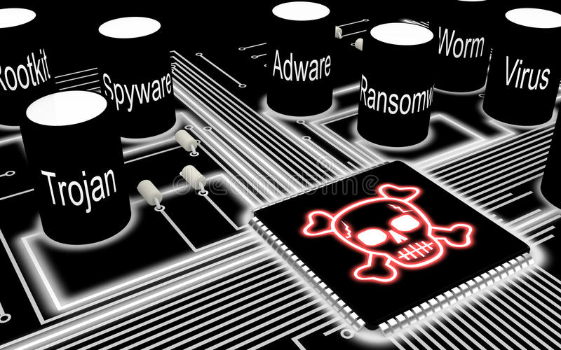Circuit board with skull chip. Circuit board closeup with a skull chip and all types of malware on capacitors 3D illustration vector illustration