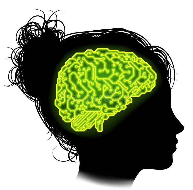 Circuito bonde Brain Woman Concept ilustração stock