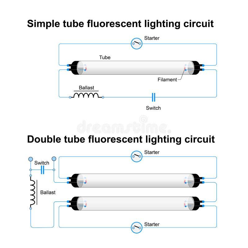 Circuito de iluminación fluorescente solo y doble del tubo stock de ilustración
