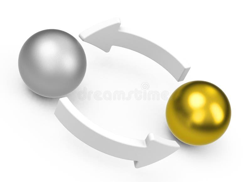 A circulação ilustração stock