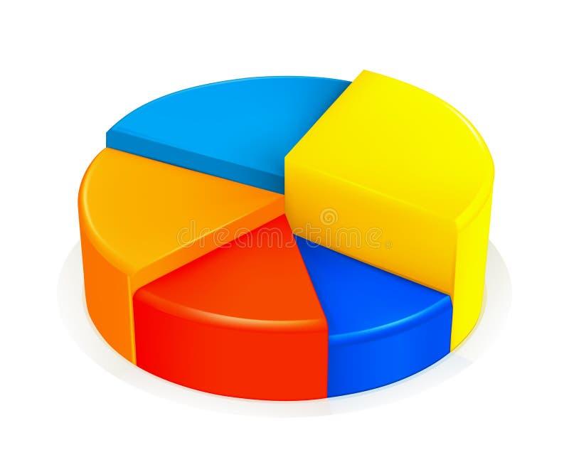 Circular diagram. Computer illustration, isolated stock illustration