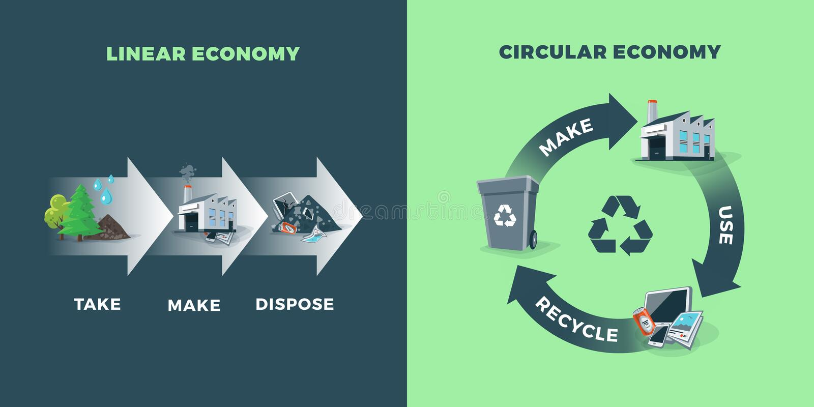 transitioning from a linear to a circular economy Pet value chain: transitioning from linear to circular tackling the challenges associated with a globalised circular economy 13 - 14 march 2018 // nh grand hotel krasnapolsky, amsterdam, the netherlands.