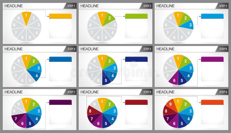 Circular pie divided into 9 equal parts are illuminated in sequence on white background. Elements for infographics. Use in presentation. Vector image royalty free illustration