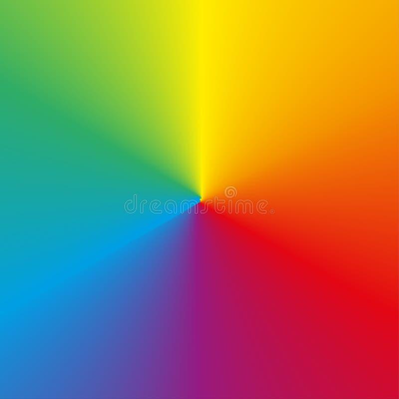Circular rainbow (spectrum) gradient background royalty free illustration