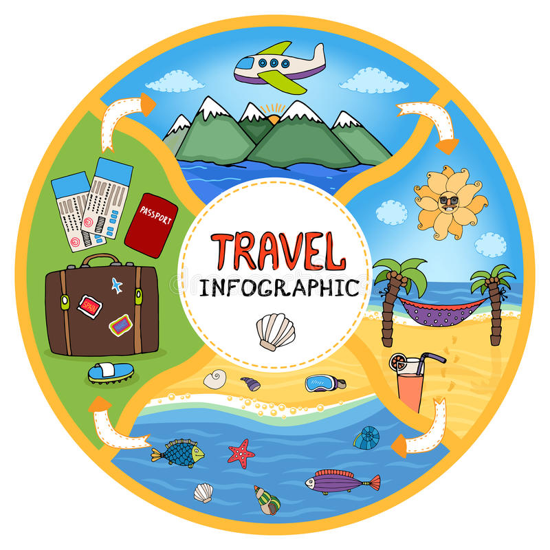 Circular travel infographic flow chart stock illustration