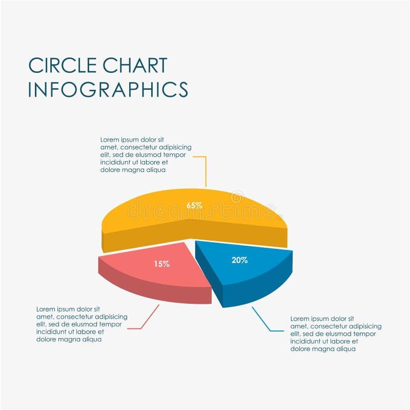 Circunde el vector plano a todo color del diseño 3D de los gráficos de la información de la carta ilustración del vector