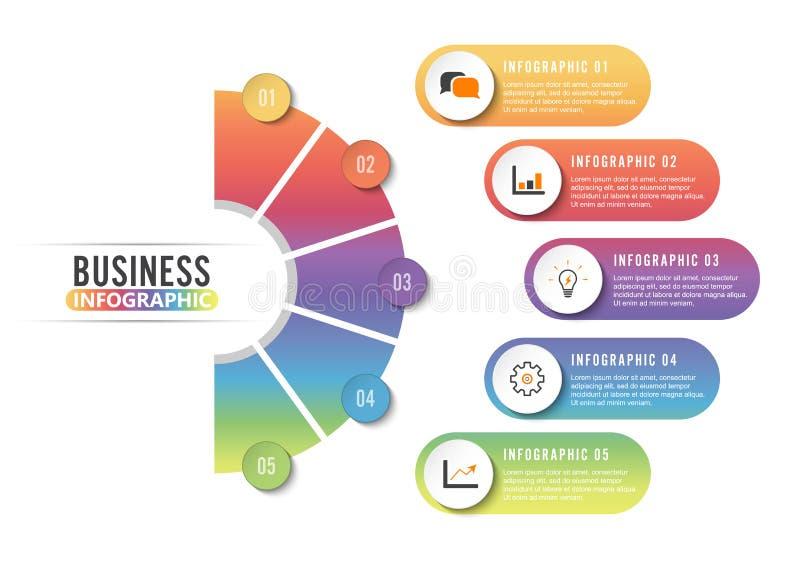 Circunde la opción, el proceso o el paso infographic de la plantilla cinco para la presentación del negocio stock de ilustración