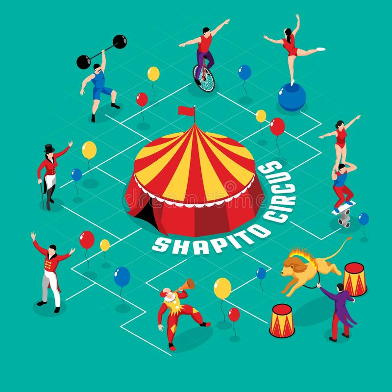 Circus Professions Isometric Flowchart. Circus professions acrobats clown magician strong man and animal trainer isometric flowchart on turquoise background royalty free illustration