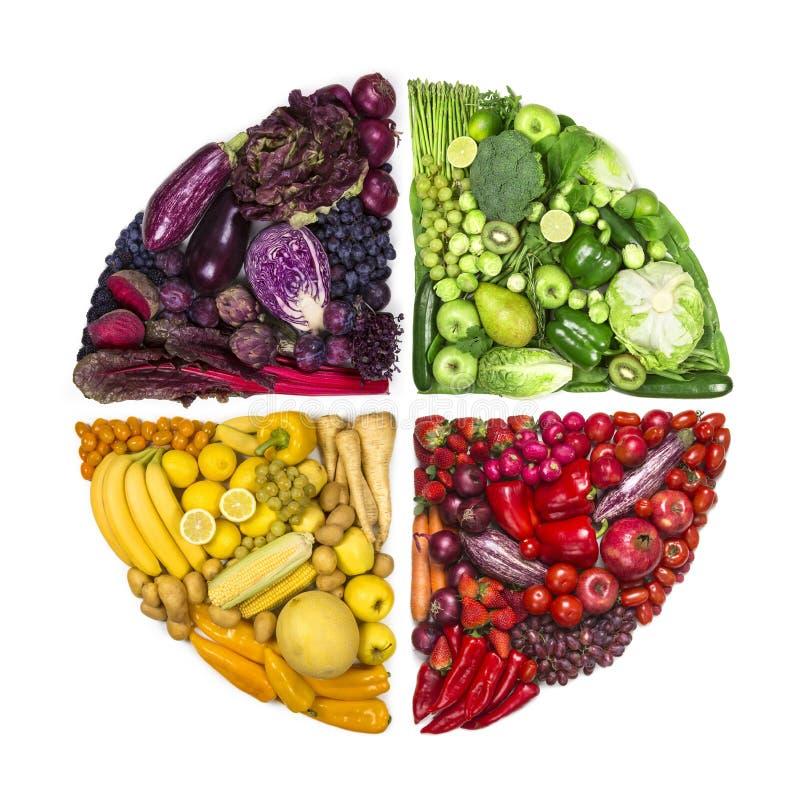 Cirkel av färgrika frukter och grönsaker royaltyfria bilder