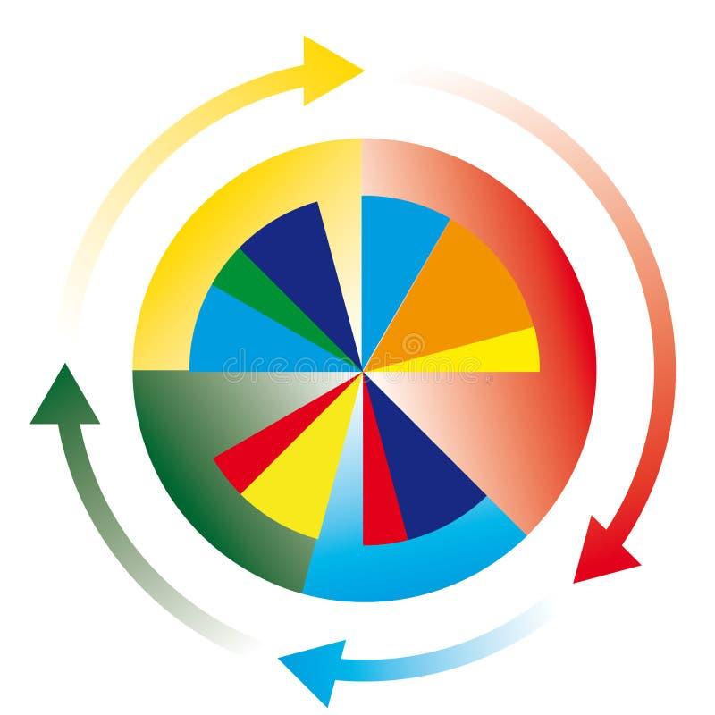 Cirkel diagram stock illustratie
