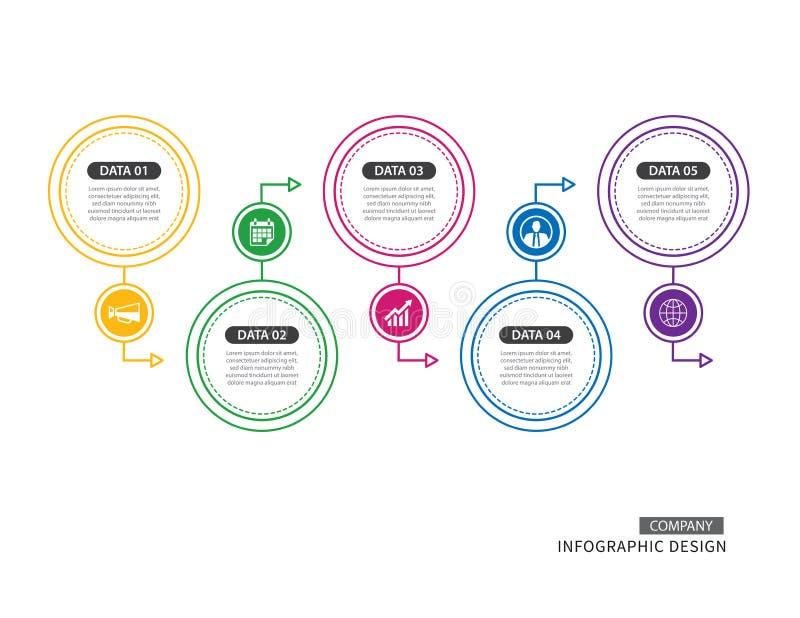 5 cirkel dunne lijn infographic voor het concept van de bedrijfschronologiepresentatie vector illustratie