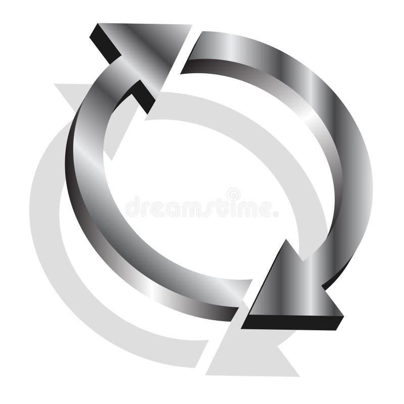 Cirkel met pijlen royalty-vrije illustratie