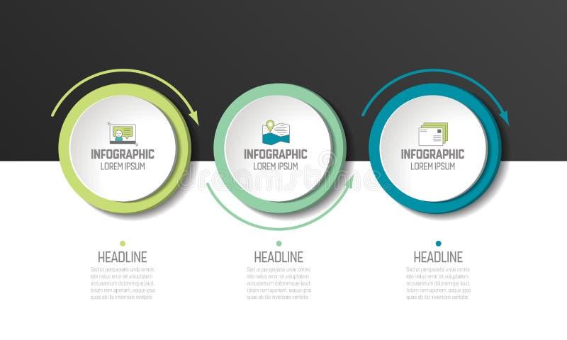Cirkel, ronde grafiek, regeling, chronologie, infographic, genummerd malplaatje, optiemalplaatje 3 stappen stock illustratie