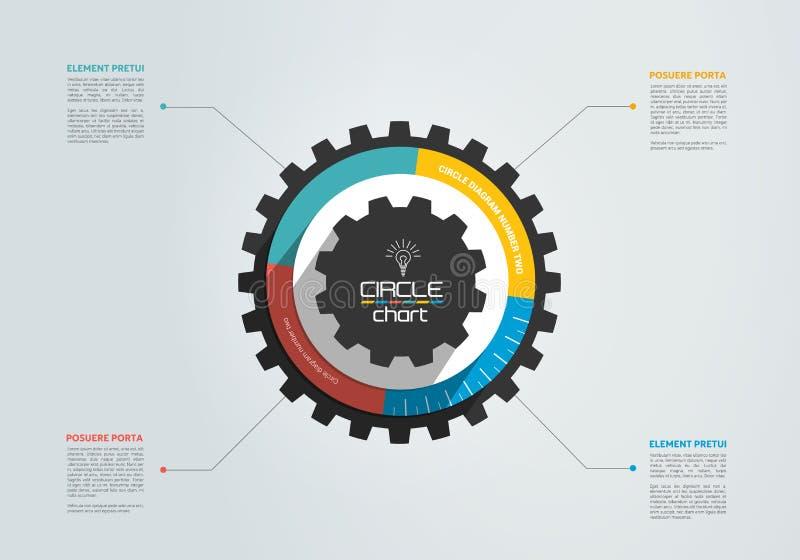 Cirkel, ronde infographic grafiek, diagram, regeling royalty-vrije illustratie