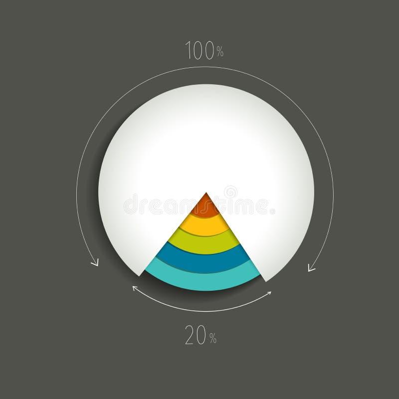 Cirkelcirkeldiagram, grafiek royalty-vrije illustratie