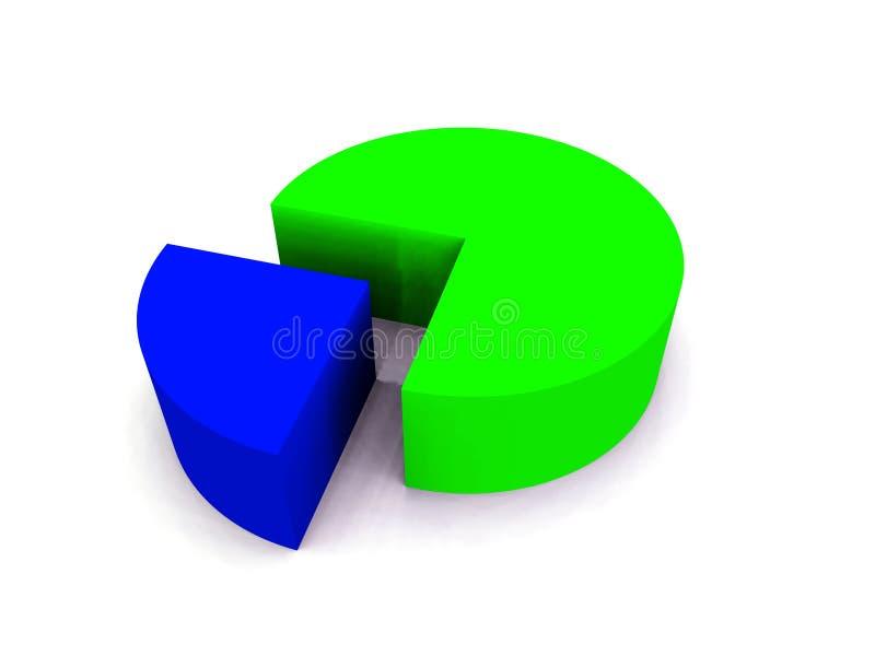 Cirkeldiagram 161 vector illustratie