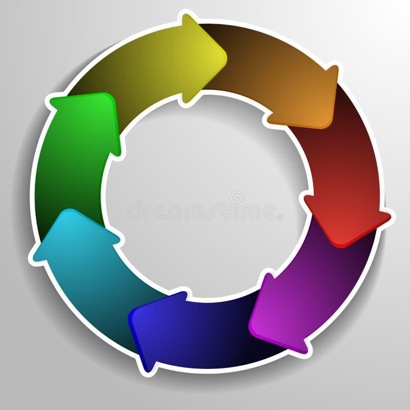 Cirkeldiagram royalty-vrije illustratie