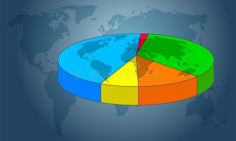 Cirkeldiagram vector illustratie