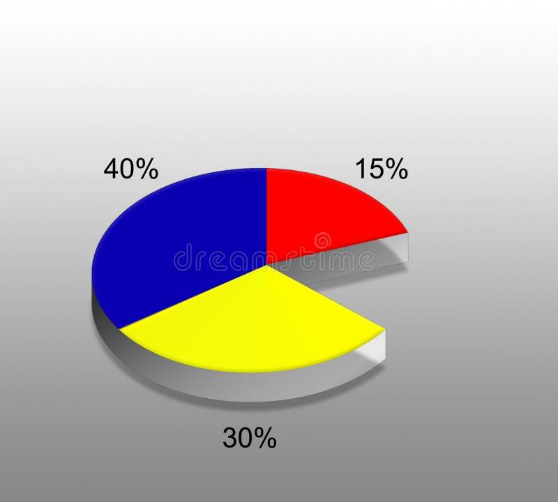 Cirkeldiagram (diagrammen) royalty-vrije illustratie