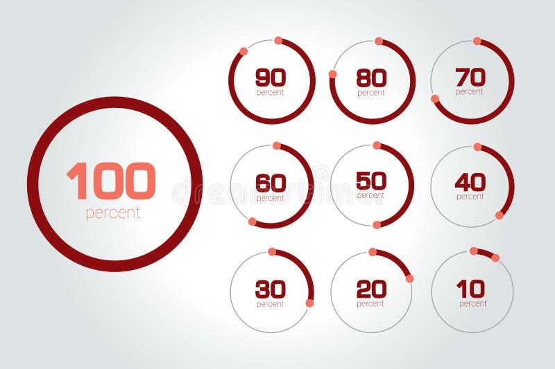 Cirkeldiagram, graf Plan design Procentsatsmalluppsättning Infographics element royaltyfri illustrationer
