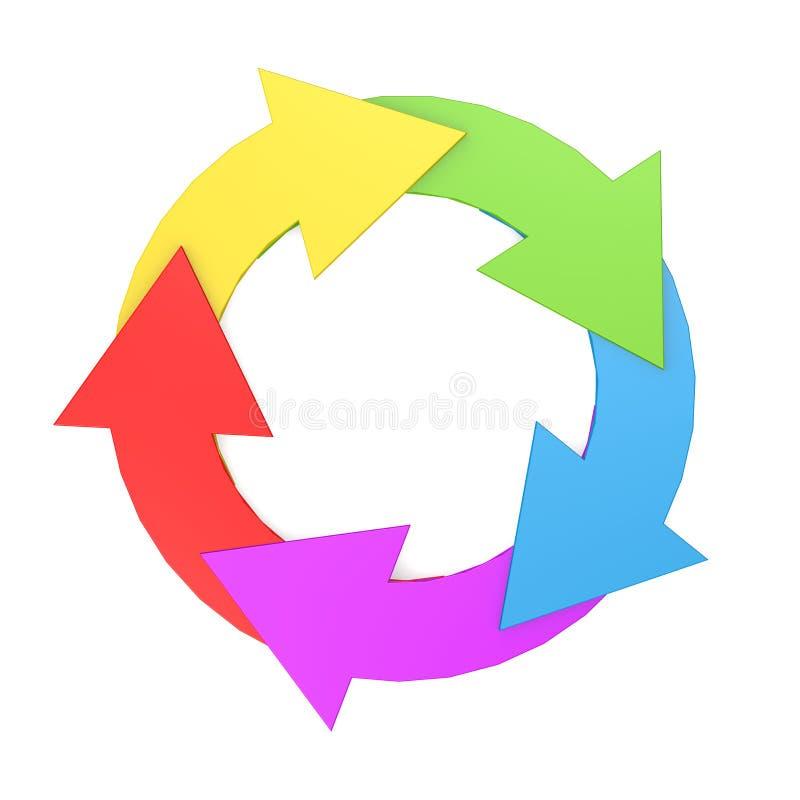 Cirkeldiagram med 5 pilar vektor illustrationer