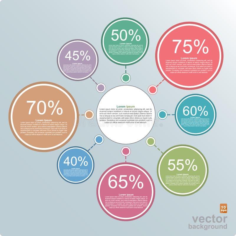 Cirkeldiagram met percents infographic malplaatje Vector illustratie EPS10 royalty-vrije illustratie