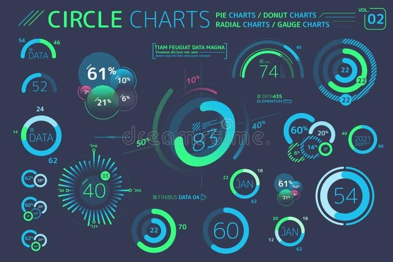 Cirkeldiagram, cirkeldiagram, munkdiagram och radiella diagramInfographic beståndsdelar royaltyfri illustrationer