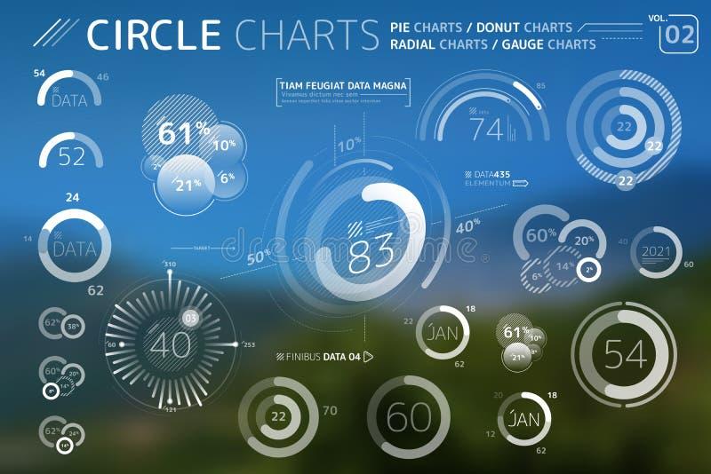 Cirkeldiagram, cirkeldiagram, munkdiagram och radiella diagramInfographic best?ndsdelar vektor illustrationer