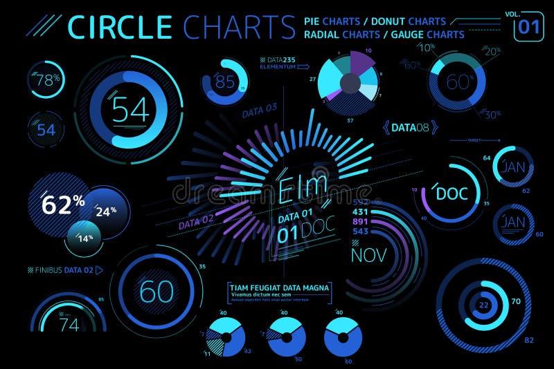 Cirkeldiagram, cirkeldiagram, munkdiagram, radiella diagram och måttet kartlägger Infographic beståndsdelar royaltyfri illustrationer