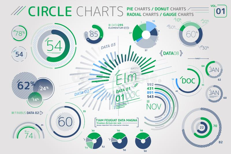 Cirkeldiagram, cirkeldiagram, radiella diagram och m?ttet kartl?gger Infographic best?ndsdelar royaltyfri illustrationer