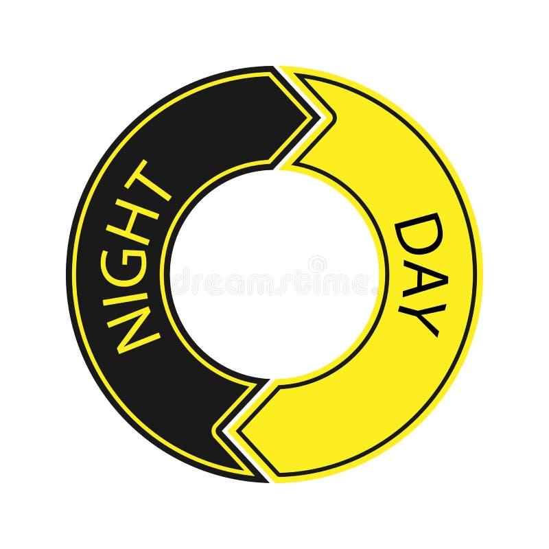 Cirkeldiagram van twee dag en nacht geroepen sectoren stock illustratie