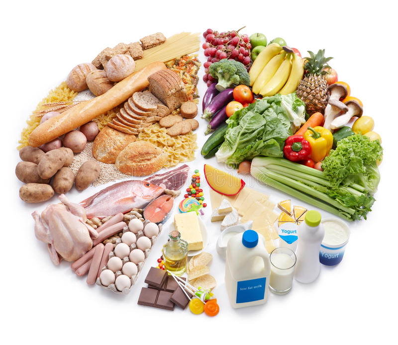 Cirkeldiagram van voedselpiramide stock foto