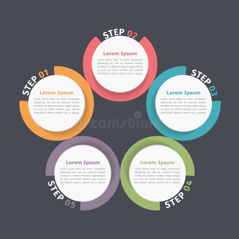 Cirkeldiagram Vijf Elementen stock illustratie