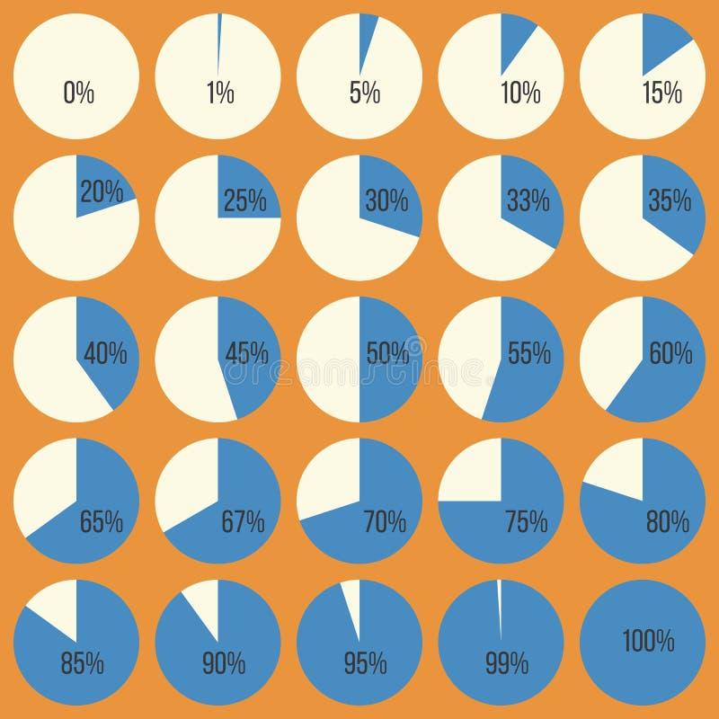 Cirkeldiagramdiagram in percentage voor het gebruiken in grafische informatie royalty-vrije illustratie
