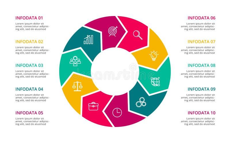 Cirkelelementen van grafiek, diagram met 10 stappen, opties, delen of processen Malplaatje voor infographic, presentatie royalty-vrije illustratie