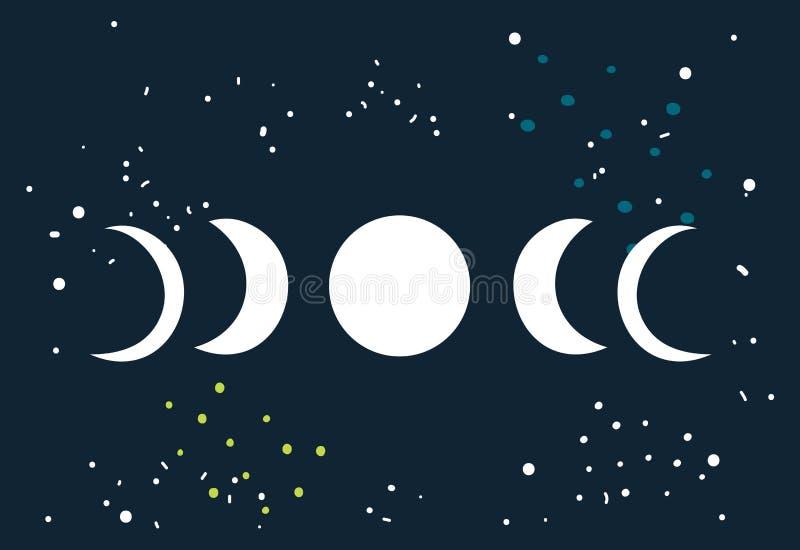 Cirkeln för månförmörkelsemånefaser med stjärnor gör mellanslag bakgrund vektor illustrationer