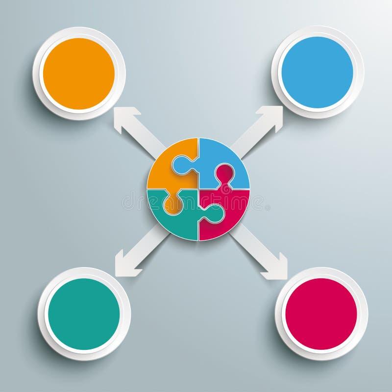 Cirkelpussel för 4 pilar vektor illustrationer