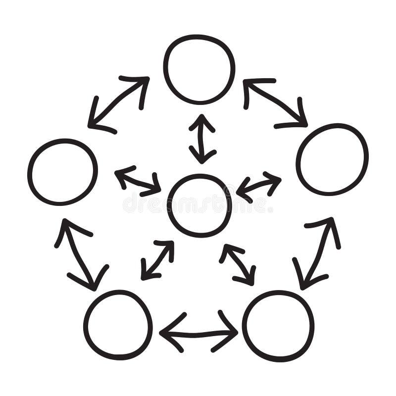 Cirklar förbindelse med pilar vektor illustrationer