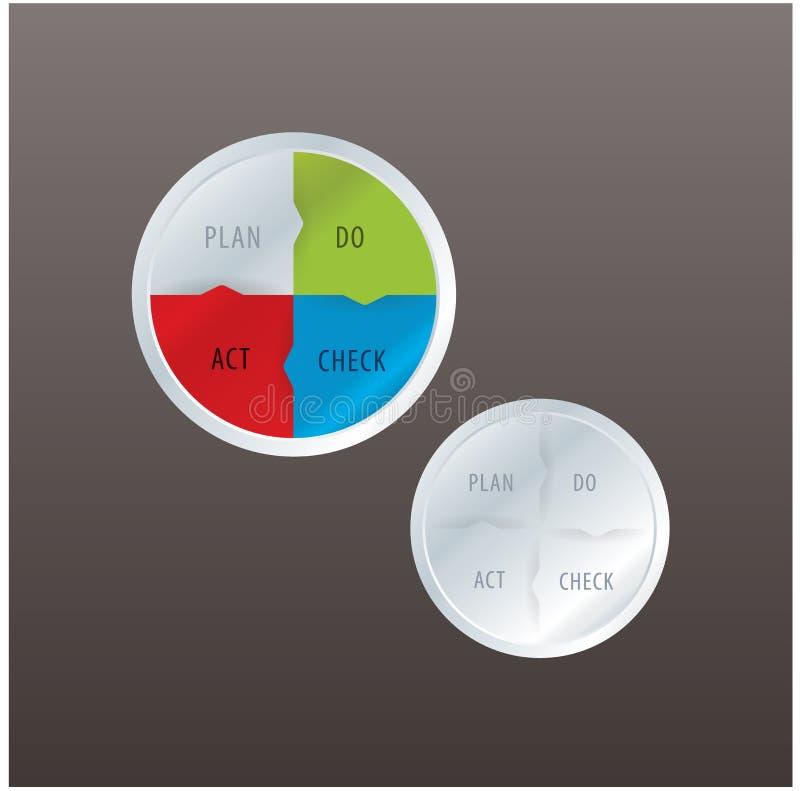Cirkulering för vektor PDCA i modern design. Enkel cirkelmall. vektor illustrationer