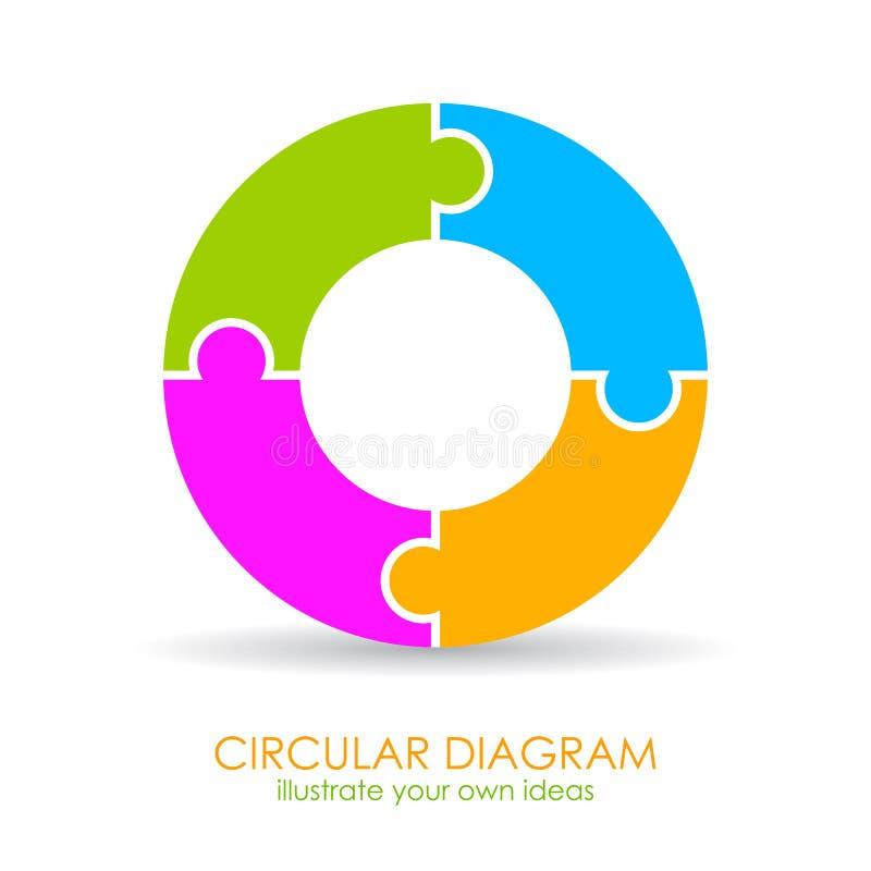 Cirkuleringsdiagrammall vektor illustrationer