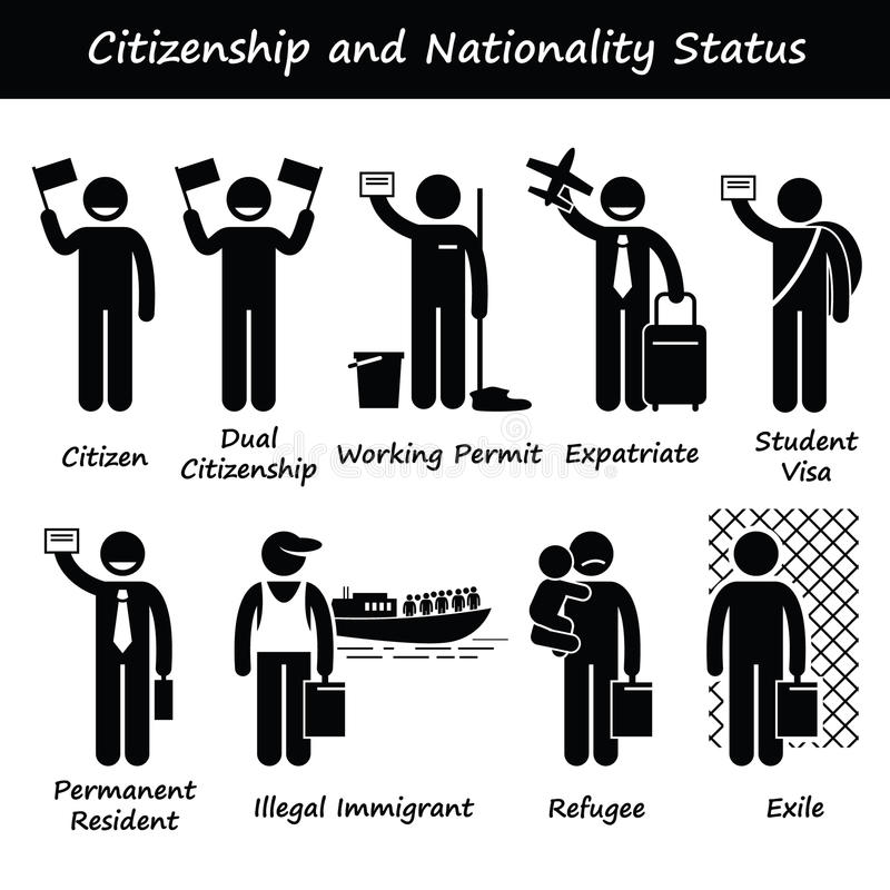 Citizenship and Nationality Pictogram Clipart. Human pictogram and icons depicting people nationality and citizenship of a country. A person can be a normal royalty free illustration