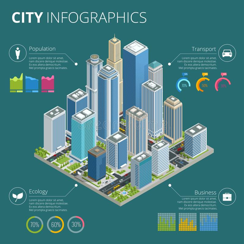 City Infographics. Isometric vector city with skyscrapers, streets and vehicles, commercial and business area vector illustration